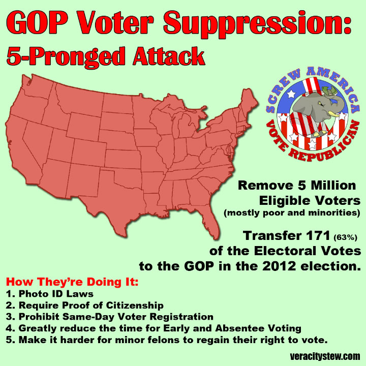 5 steps of voter suppression