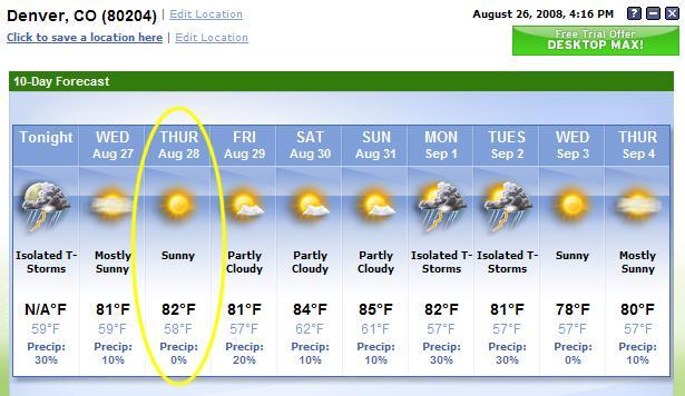 Denver Thursday forecast