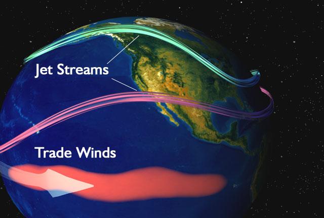The Jet Streams