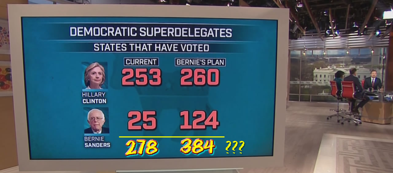 MtP's bad math
