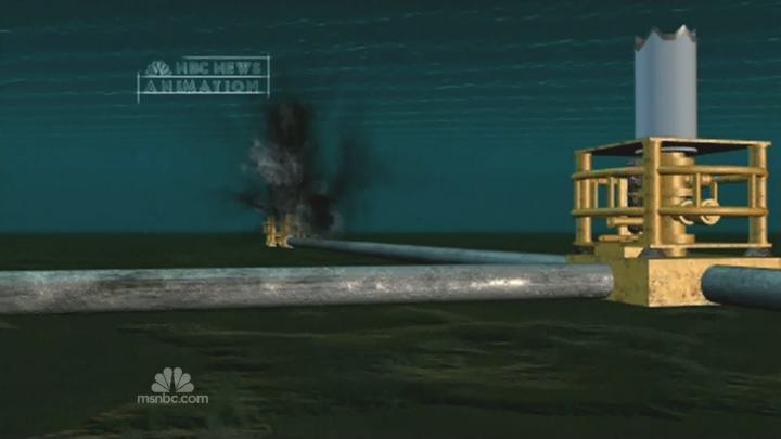 Ocean floor pipeline
